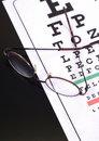 γυαλιά οράσεως - Πόρτο Ράφτη