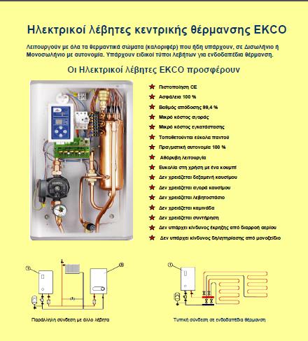 Οικονομική θέρμανση - Λέβητες ekco στο Πικέρμι - Ηλεκτρικοί Λέβητες στην Ανατολική Αττική