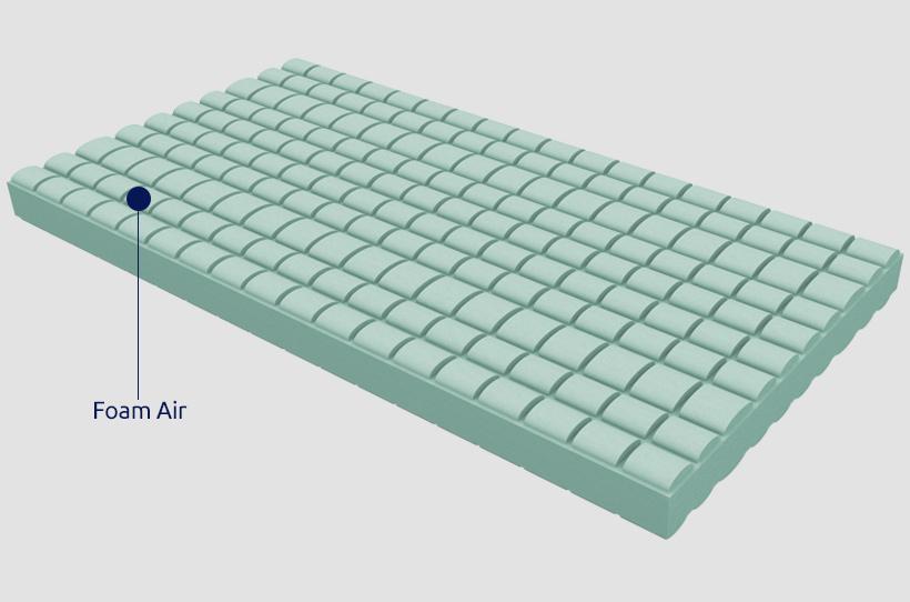 Παιδικό στρώμα foam air GRECO STROM