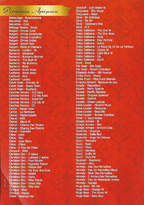 Αρωματοπωλείο Χαριλάου Θεσσαλονίκης, Αρωματοπωλεία Χαριλάου Θεσσαλονίκης, Αρώματα Χύμα Χαριλάου