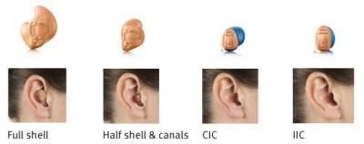 Ακουστικά βαρηκοΐας Unitron (μέσα στο αυτί ITE), Ακουστικά βαρηκοΐας Νέα Ιωνία